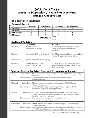 Picture of Worksite Inspection Hazard Assessment Checklist
